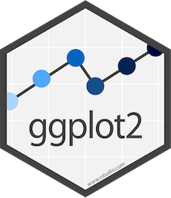 Function reference • ggplot2