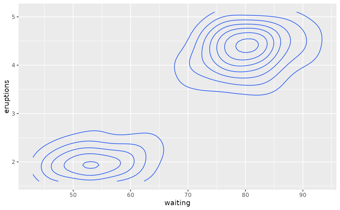 3d Interpolation Matlab