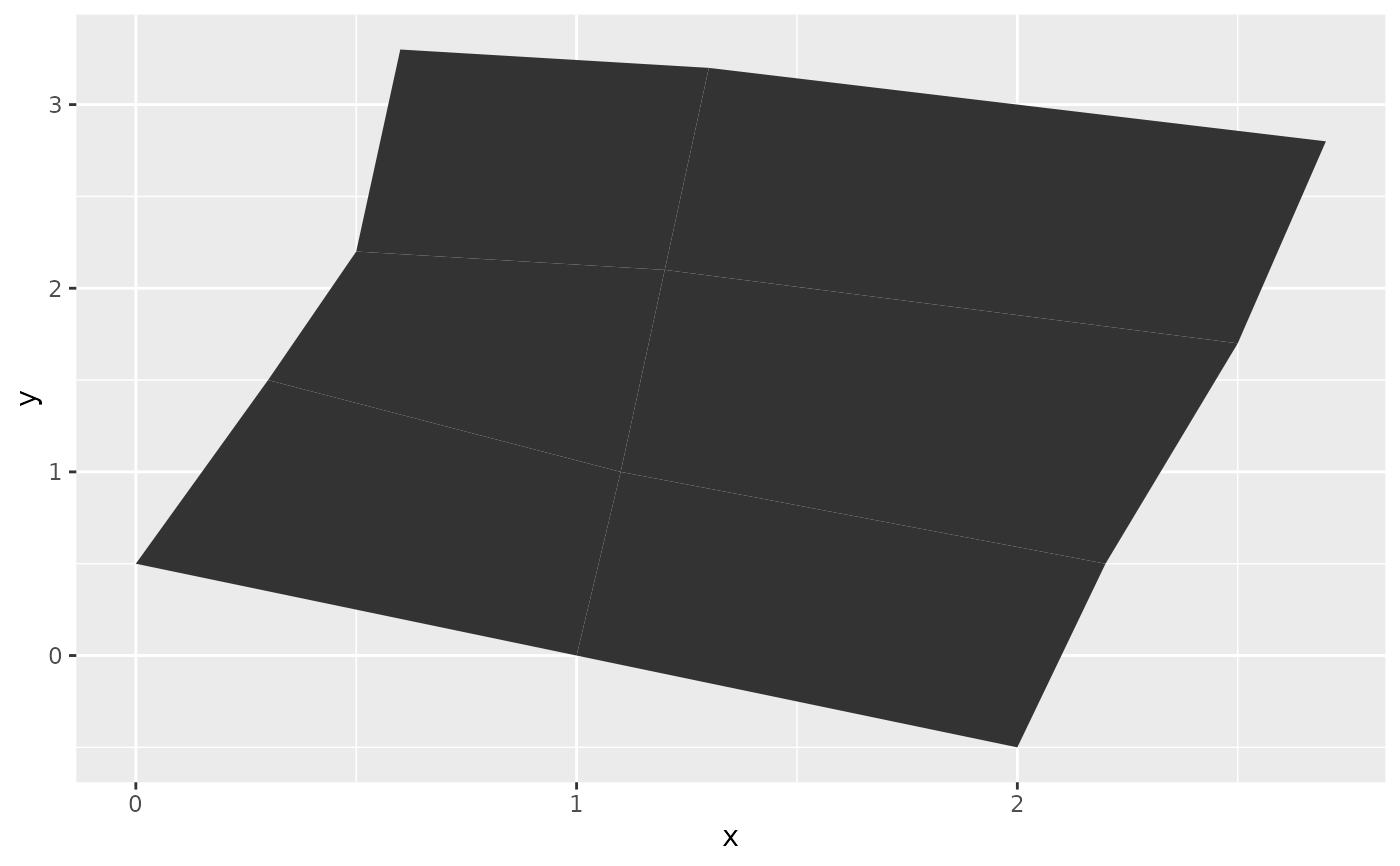 Polygons from a reference map — geom_map • ggplot2