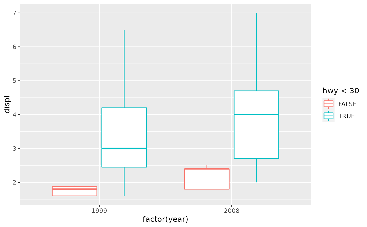 Horizontal Bar Chart In R